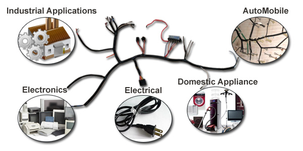 Tata Yazaki Wiring Harness : Products connect cables